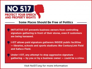 NO on I-517, general public version: 640x480 web banner